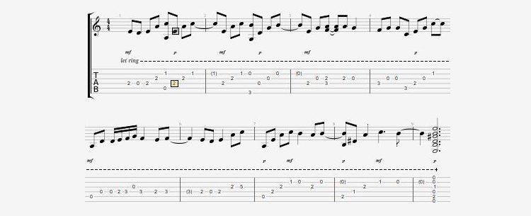 intro-dung-nhu-thoi-quen-guitar-tab