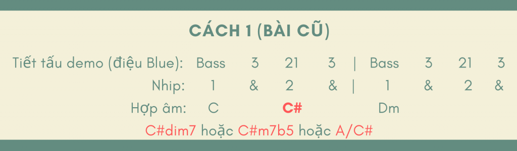 passing-chord-chia-nhip